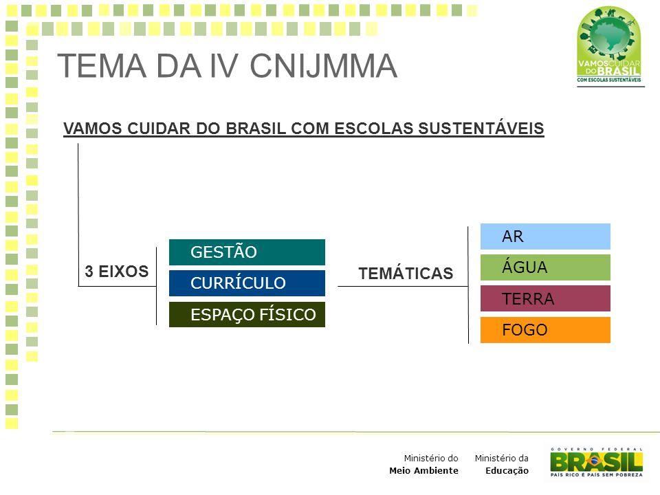 TEMA DA IV CNIJMMA VAMOS CUIDAR DO BRASIL COM ESCOLAS SUSTENTÁVEIS
