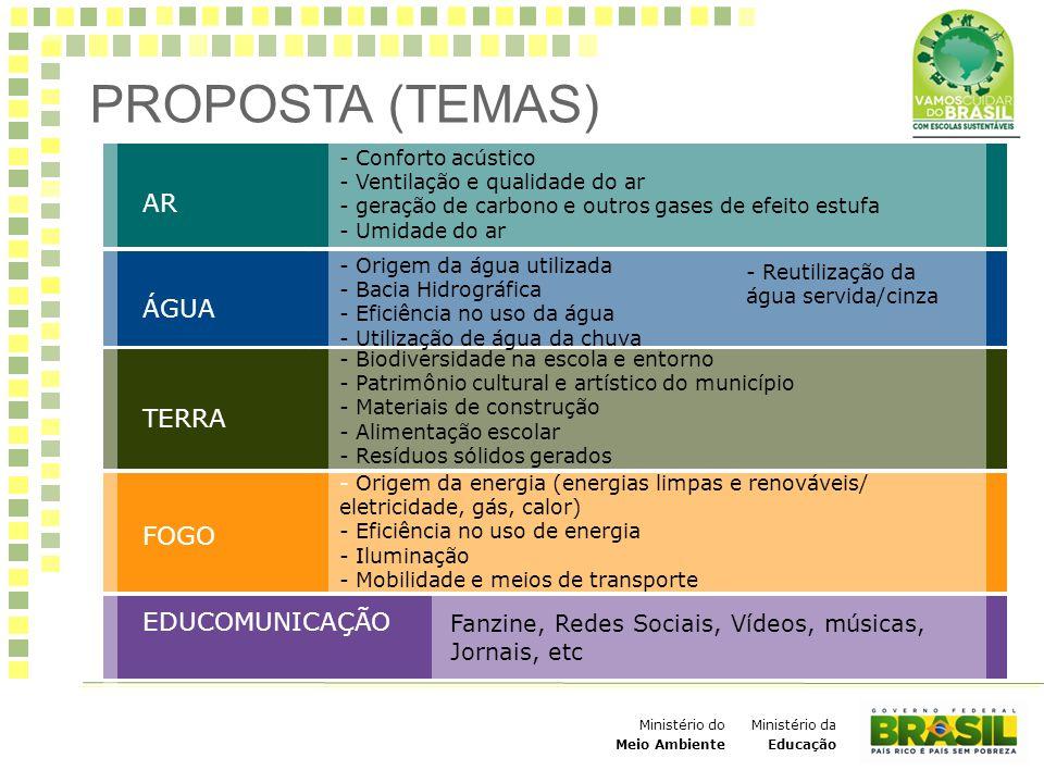 PROPOSTA (TEMAS) AR ÁGUA TERRA TERRA FOGO EDUCOMUNICAÇÃO