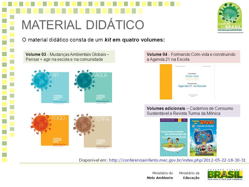 MATERIAL DIDÁTICO O material didático consta de um kit em quatro volumes: O material didático consta de um kit em quatro volumes: