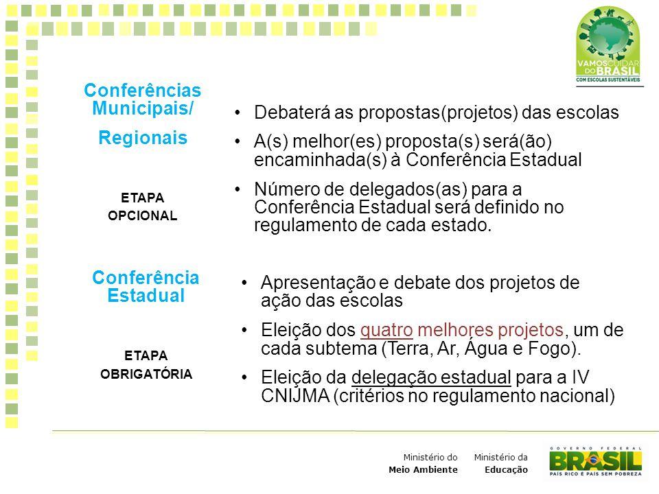 Conferências Municipais/