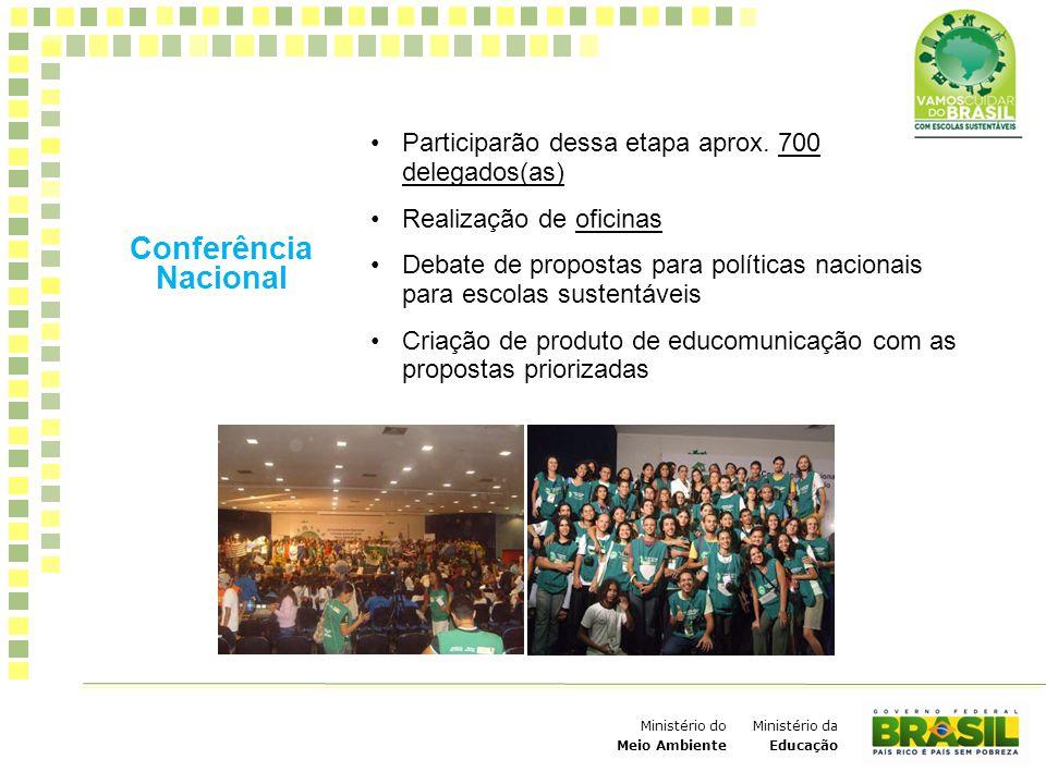 Conferência Nacional Participarão dessa etapa aprox. 700 delegados(as)