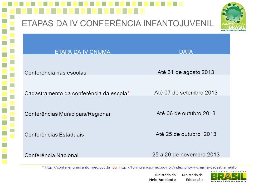 ETAPAS DA IV CONFERÊNCIA INFANTOJUVENIL