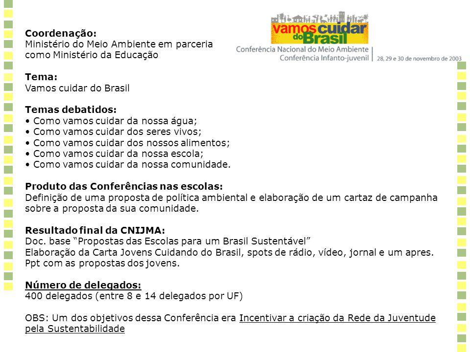Coordenação: Ministério do Meio Ambiente em parceria. como Ministério da Educação. Tema: Vamos cuidar do Brasil.