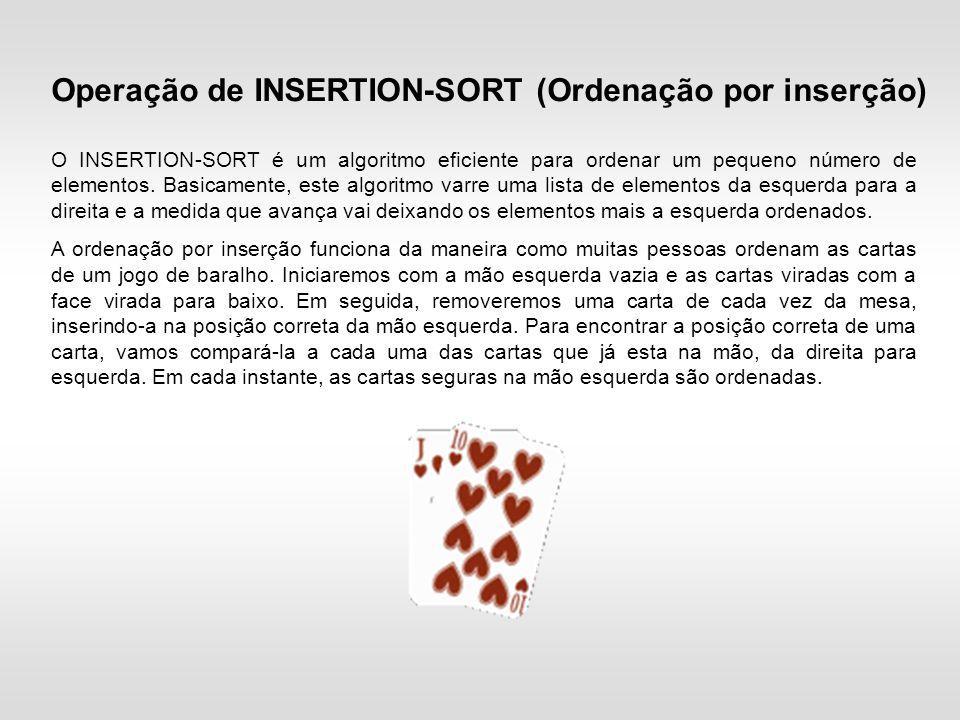 Operação de INSERTION-SORT (Ordenação por inserção)