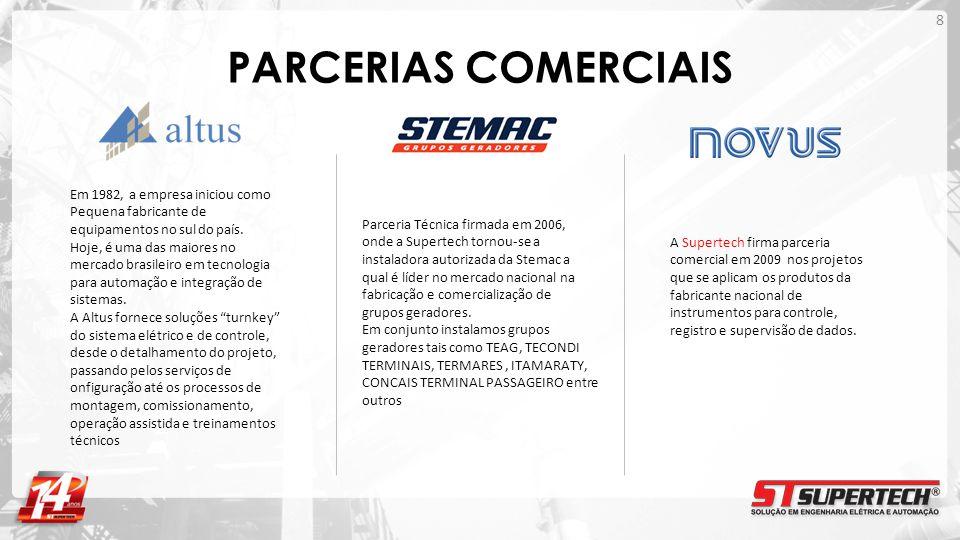 PARCERIAS COMERCIAIS Em 1982, a empresa iniciou como