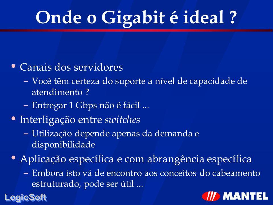 Onde o Gigabit é ideal Canais dos servidores