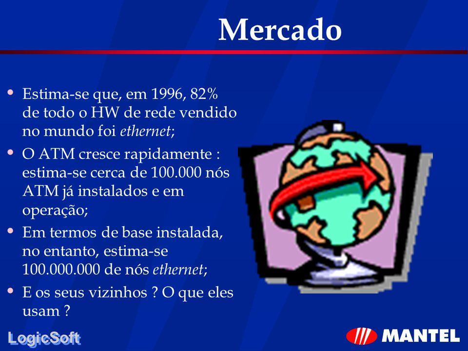 Mercado Estima-se que, em 1996, 82% de todo o HW de rede vendido no mundo foi ethernet;
