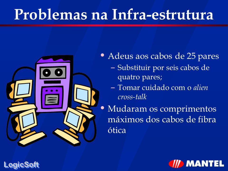 Problemas na Infra-estrutura
