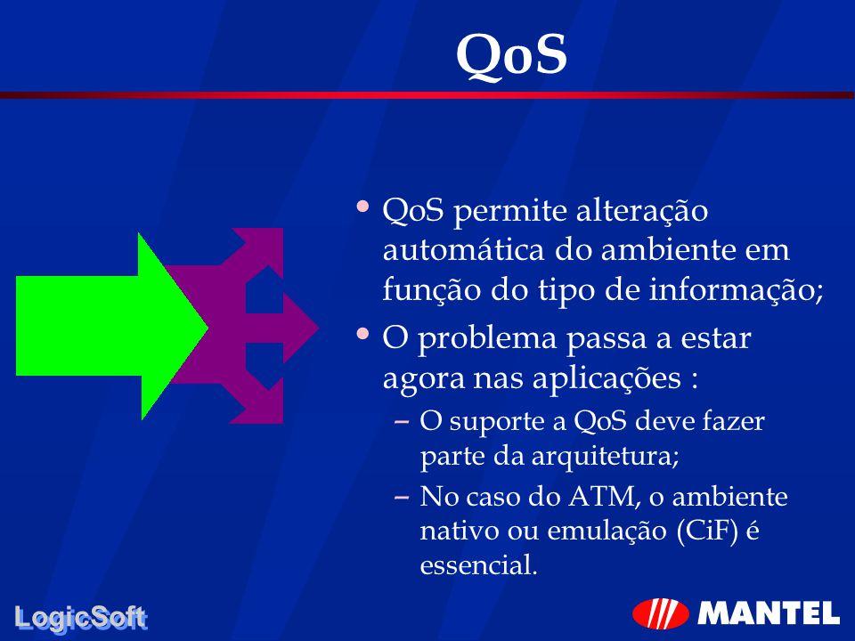QoS QoS permite alteração automática do ambiente em função do tipo de informação; O problema passa a estar agora nas aplicações :