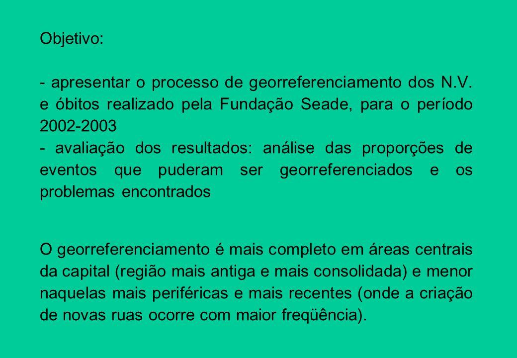 Objetivo: - apresentar o processo de georreferenciamento dos N.V. e óbitos realizado pela Fundação Seade, para o período 2002-2003.