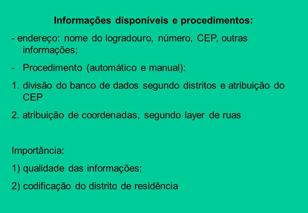Informações disponíveis e procedimentos: