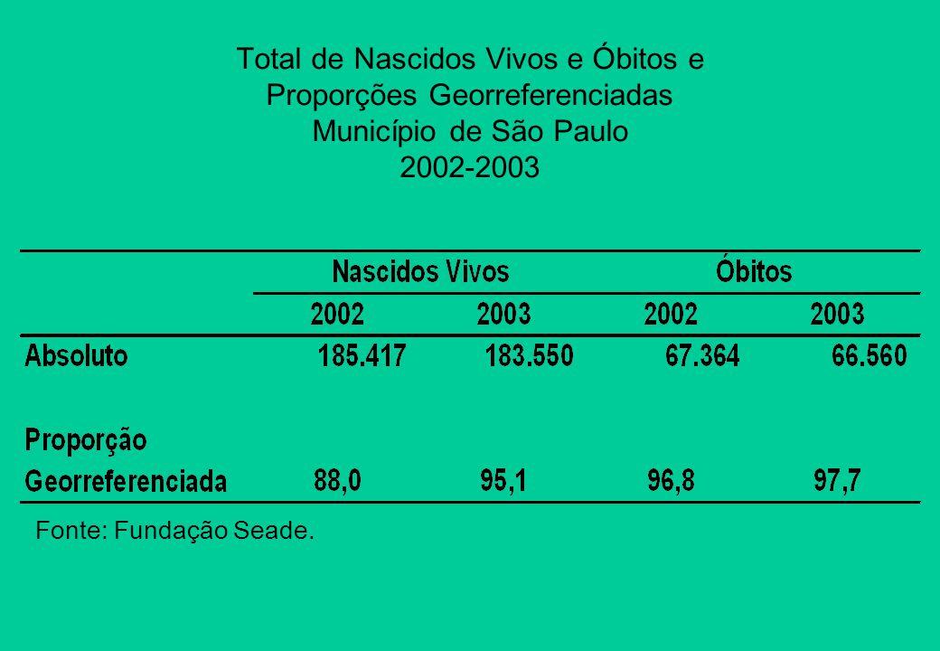 Total de Nascidos Vivos e Óbitos e Proporções Georreferenciadas Município de São Paulo 2002-2003