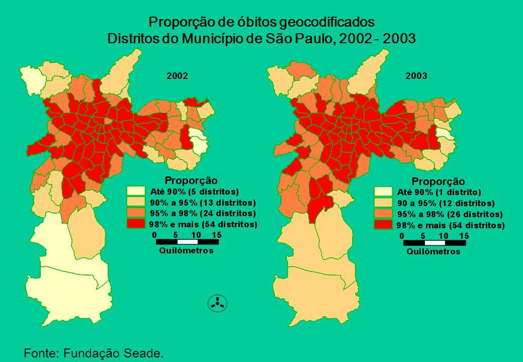 Proporção de óbitos geocodificados Distritos do Município de São Paulo, 2002 - 2003