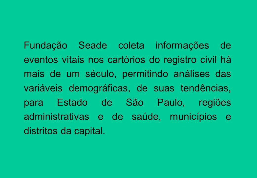 Fundação Seade coleta informações de eventos vitais nos cartórios do registro civil há mais de um século, permitindo análises das variáveis demográficas, de suas tendências, para Estado de São Paulo, regiões administrativas e de saúde, municípios e distritos da capital.