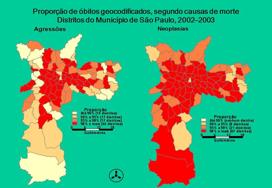 Proporção de óbitos geocodificados, segundo causas de morte Distritos do Município de São Paulo, 2002–2003