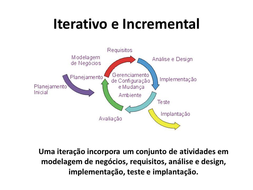 Iterativo e Incremental