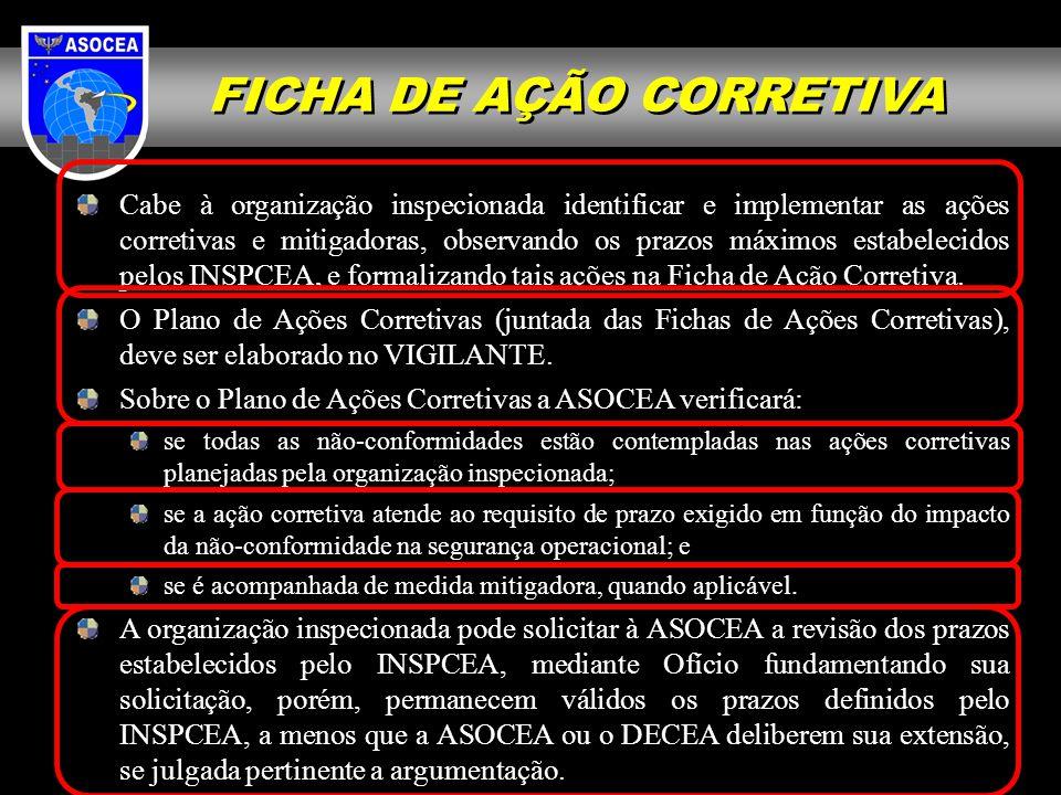 FICHA DE AÇÃO CORRETIVA