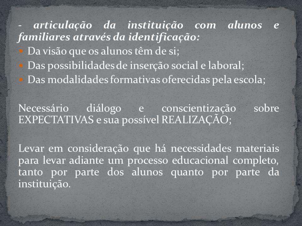 - articulação da instituição com alunos e familiares através da identificação: