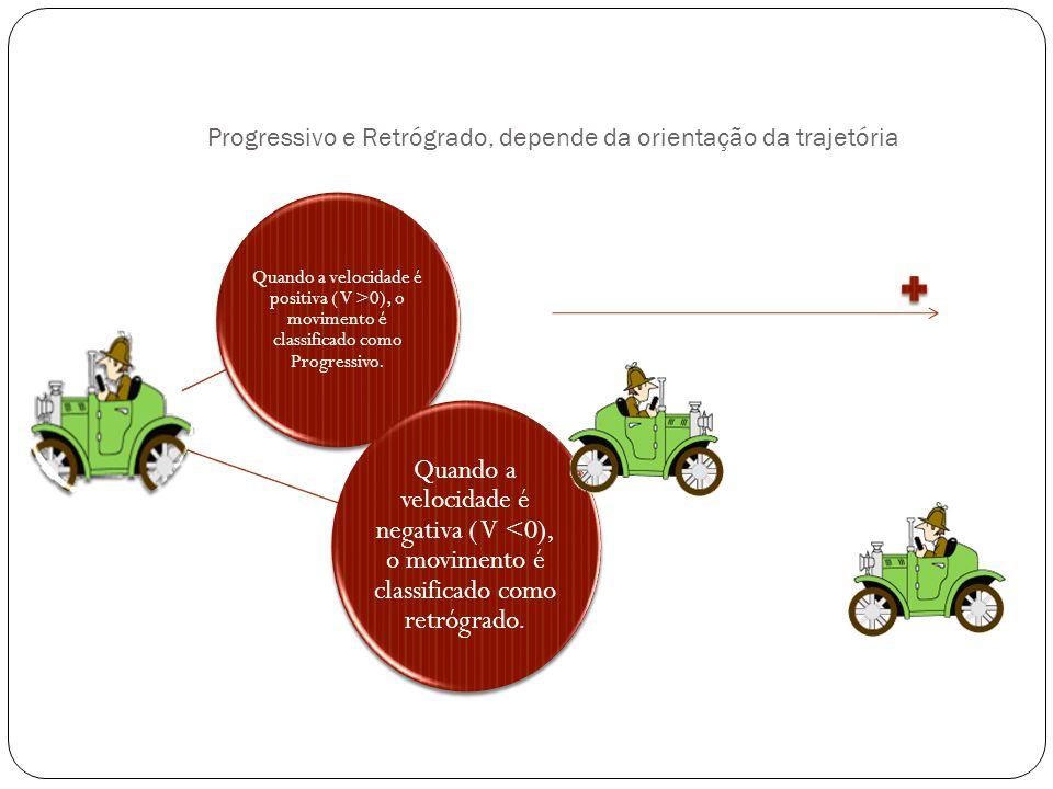 Progressivo e Retrógrado, depende da orientação da trajetória