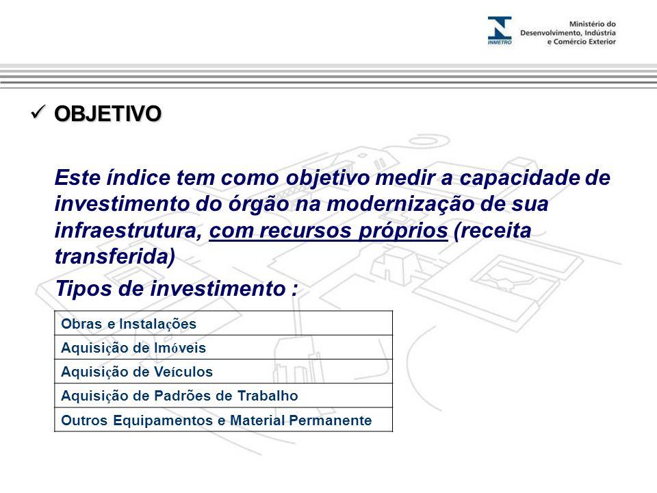 Tipos de investimento :