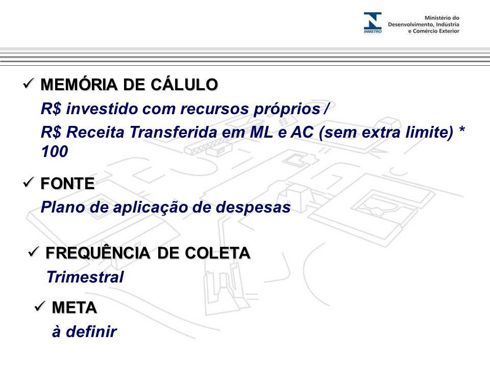 MEMÓRIA DE CÁLULO R$ investido com recursos próprios / R$ Receita Transferida em ML e AC (sem extra limite) * 100.