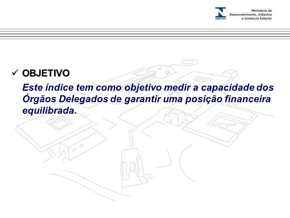 OBJETIVO Este índice tem como objetivo medir a capacidade dos Órgãos Delegados de garantir uma posição financeira equilibrada.