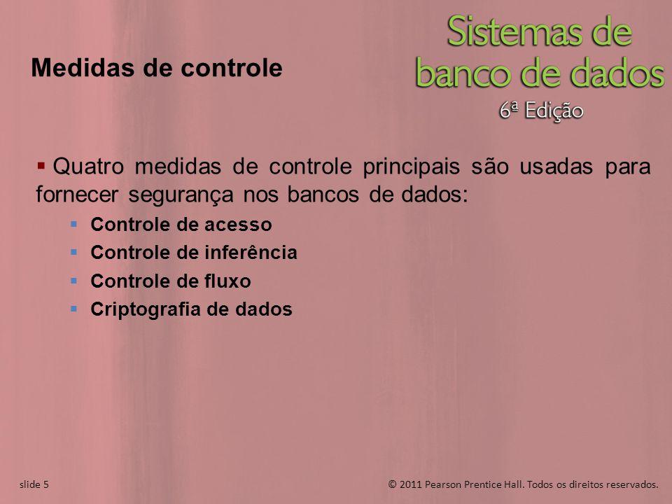 Medidas de controle Quatro medidas de controle principais são usadas para fornecer segurança nos bancos de dados:
