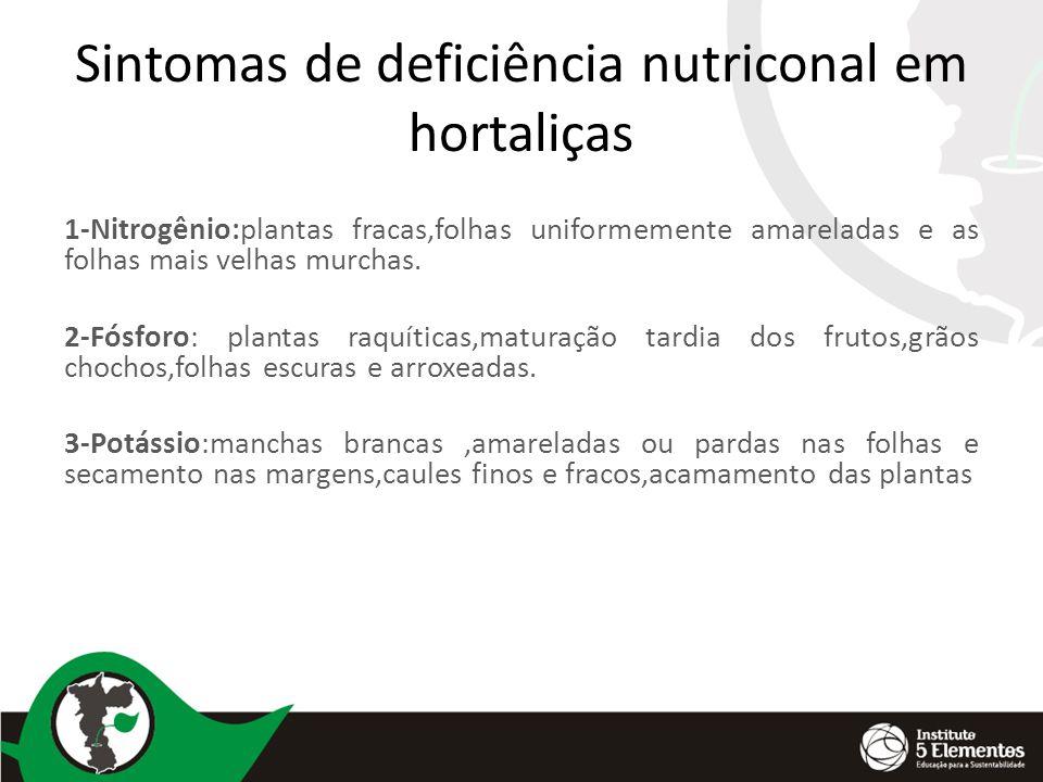 Sintomas de deficiência nutriconal em hortaliças