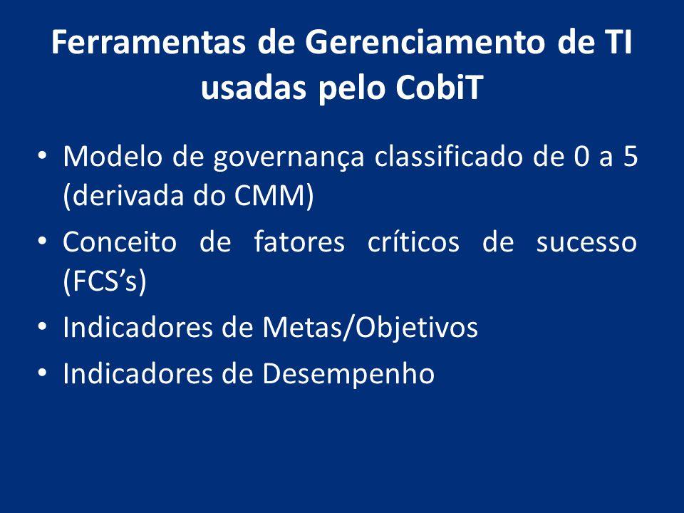 Ferramentas de Gerenciamento de TI usadas pelo CobiT