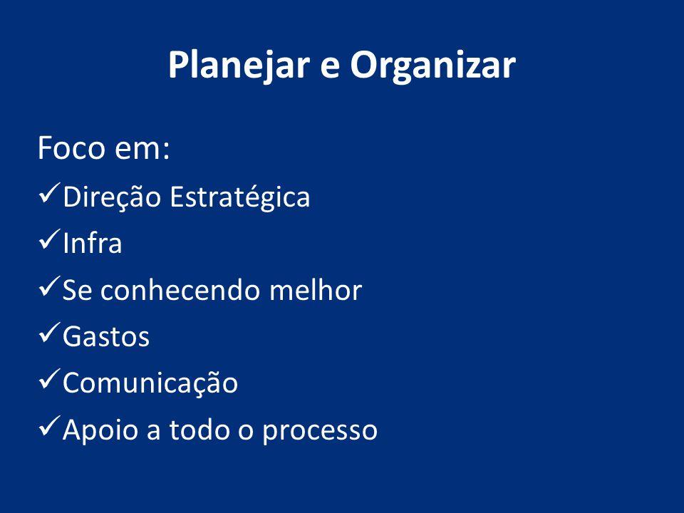 Planejar e Organizar Foco em: Direção Estratégica Infra