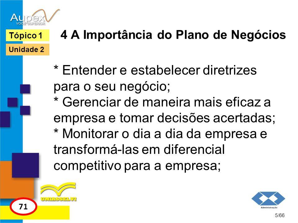 4 A Importância do Plano de Negócios