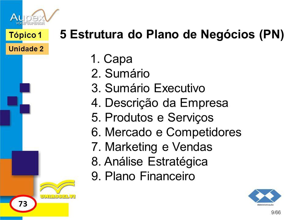 5 Estrutura do Plano de Negócios (PN)
