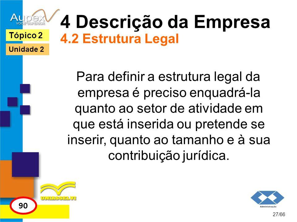 4 Descrição da Empresa 4.2 Estrutura Legal