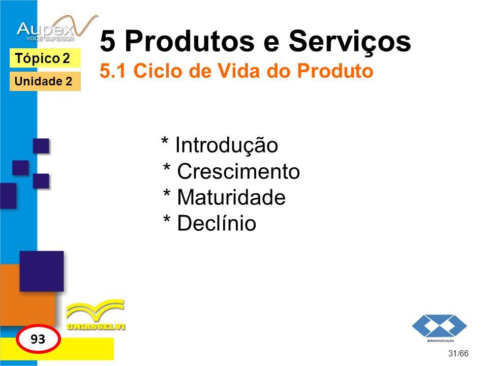 5 Produtos e Serviços 5.1 Ciclo de Vida do Produto