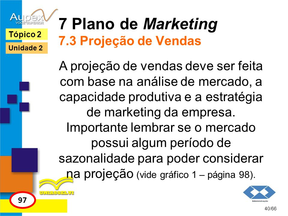 7 Plano de Marketing 7.3 Projeção de Vendas