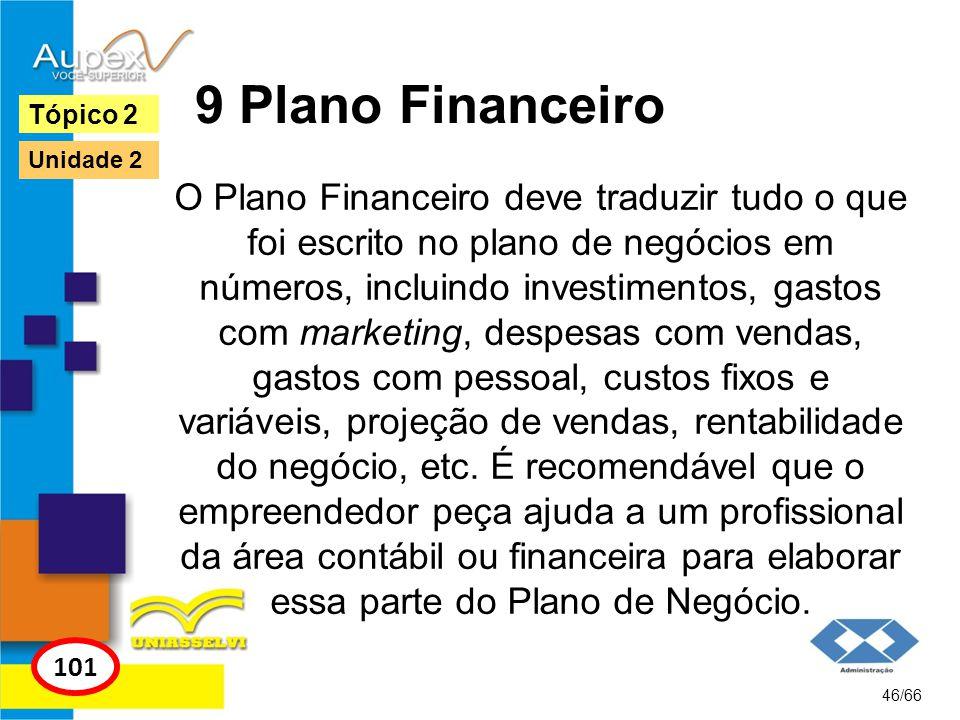 9 Plano Financeiro Tópico 2.