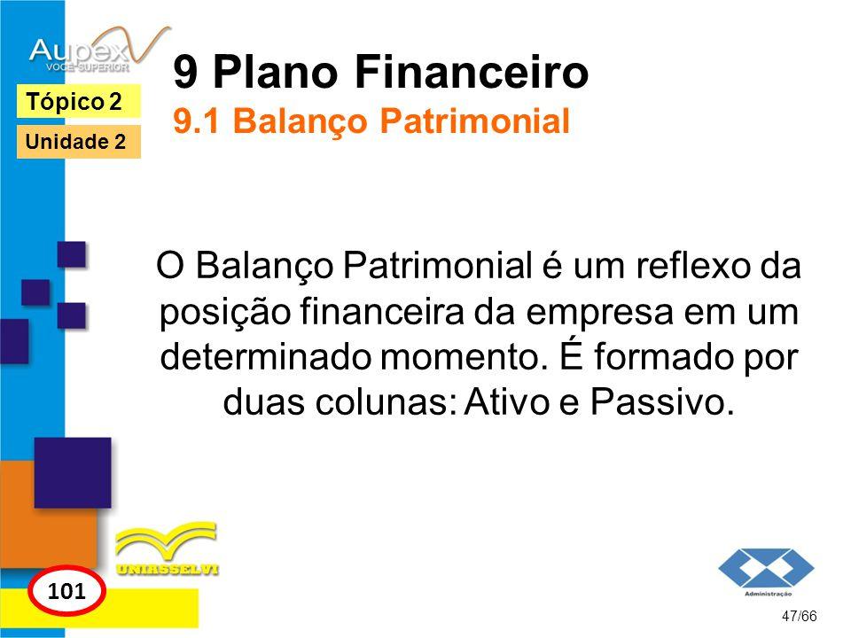 9 Plano Financeiro 9.1 Balanço Patrimonial