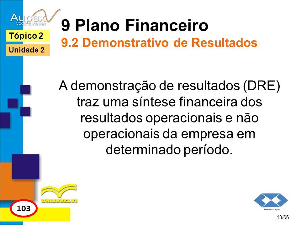9 Plano Financeiro 9.2 Demonstrativo de Resultados