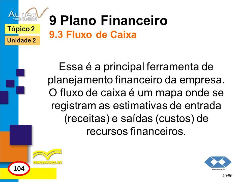 9 Plano Financeiro 9.3 Fluxo de Caixa