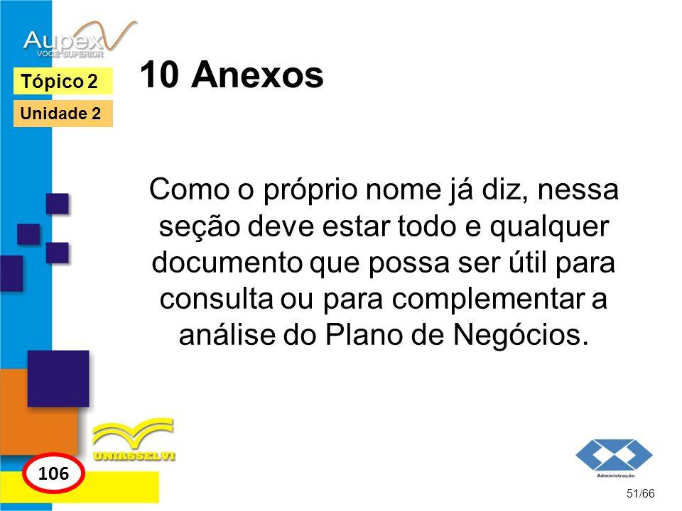 10 Anexos Tópico 2. Unidade 2.