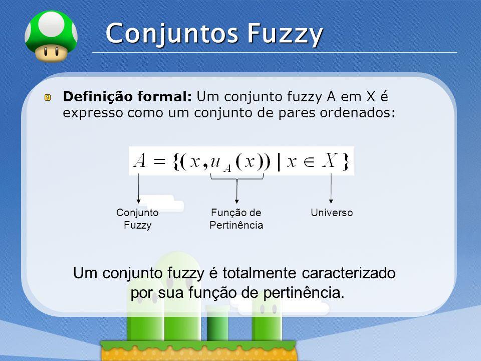 Conjuntos Fuzzy Um conjunto fuzzy é totalmente caracterizado