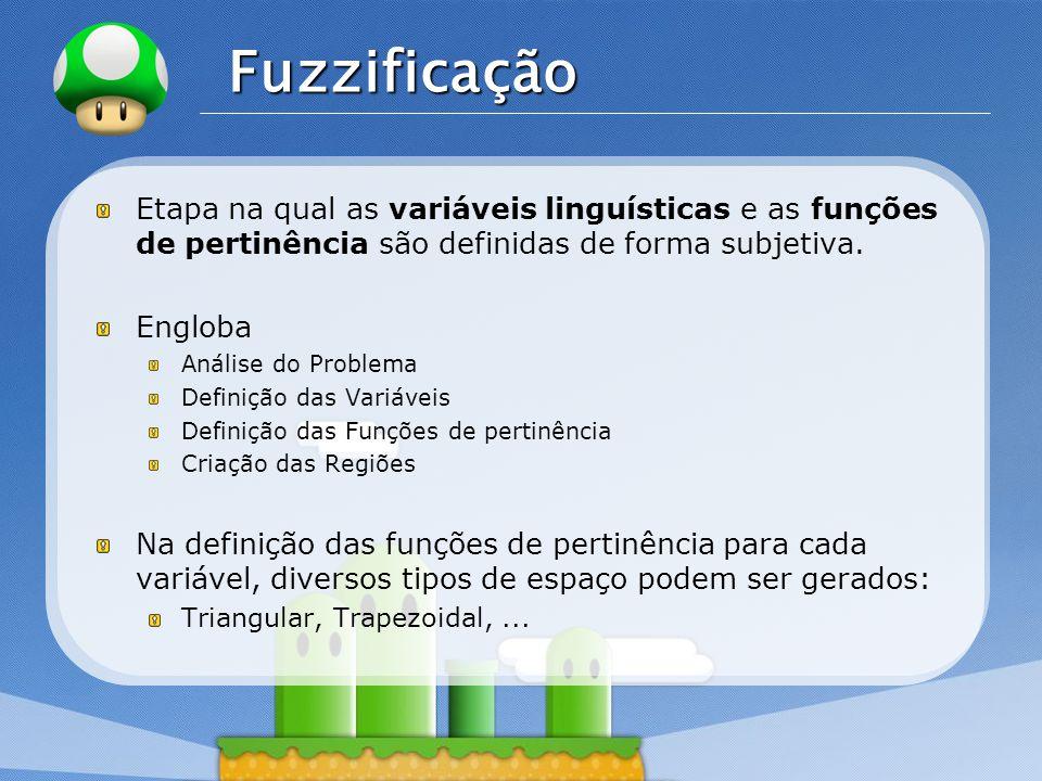 Fuzzificação Etapa na qual as variáveis linguísticas e as funções de pertinência são definidas de forma subjetiva.
