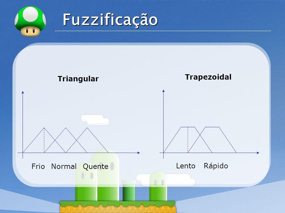 Fuzzificação Trapezoidal Lento Rápido Triangular Frio Normal Quente