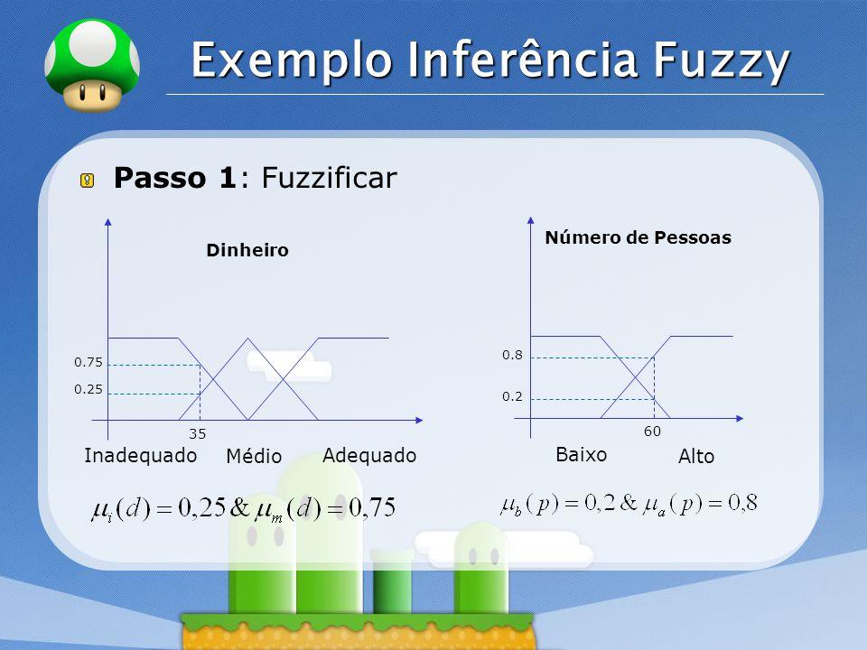 Exemplo Inferência Fuzzy