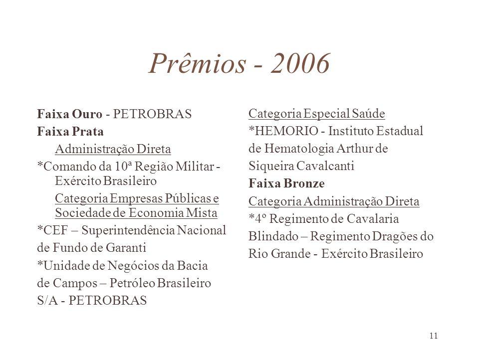 Prêmios - 2006 Faixa Ouro - PETROBRAS Categoria Especial Saúde