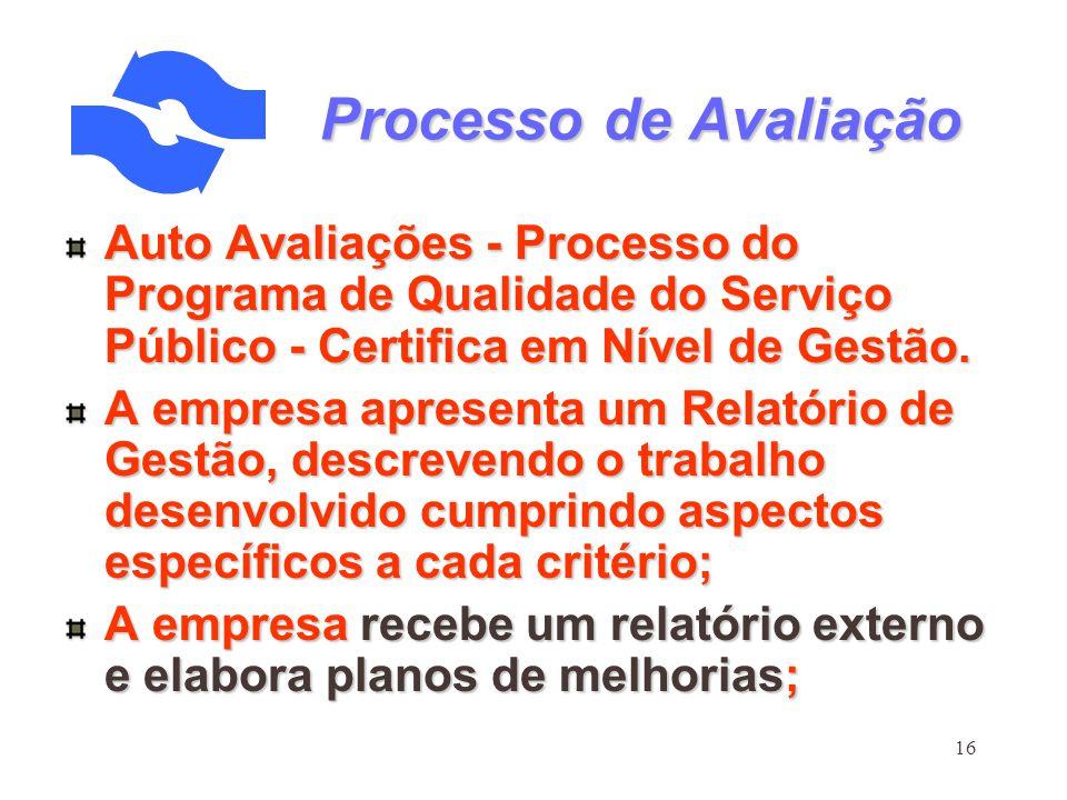 Processo de Avaliação Auto Avaliações - Processo do Programa de Qualidade do Serviço Público - Certifica em Nível de Gestão.