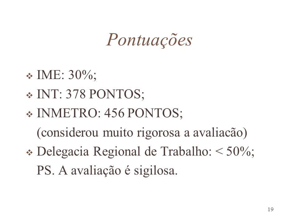 Pontuações IME: 30%; INT: 378 PONTOS; INMETRO: 456 PONTOS;