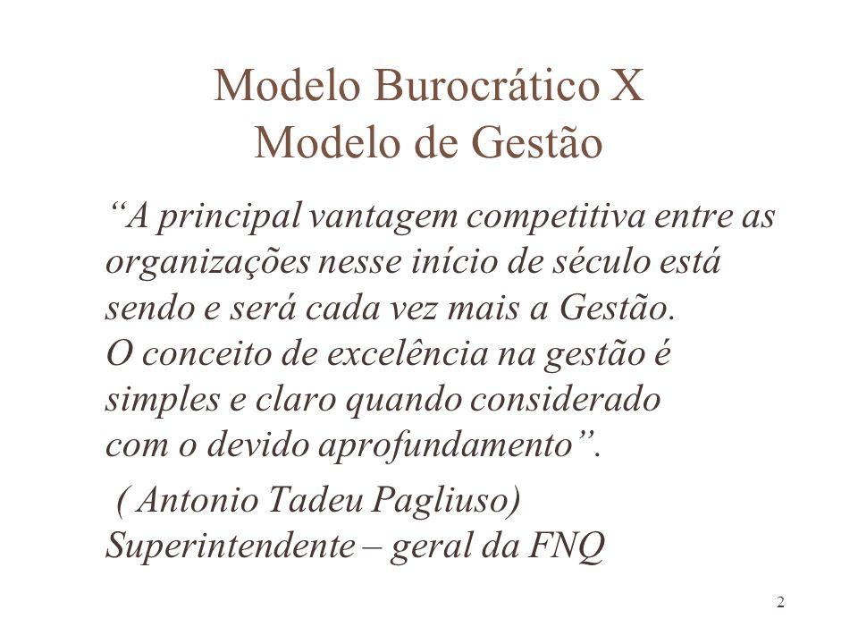 Modelo Burocrático X Modelo de Gestão