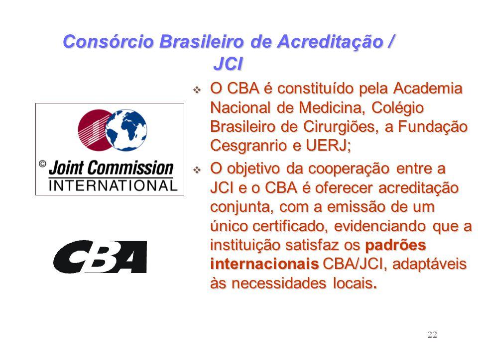 Consórcio Brasileiro de Acreditação / JCI