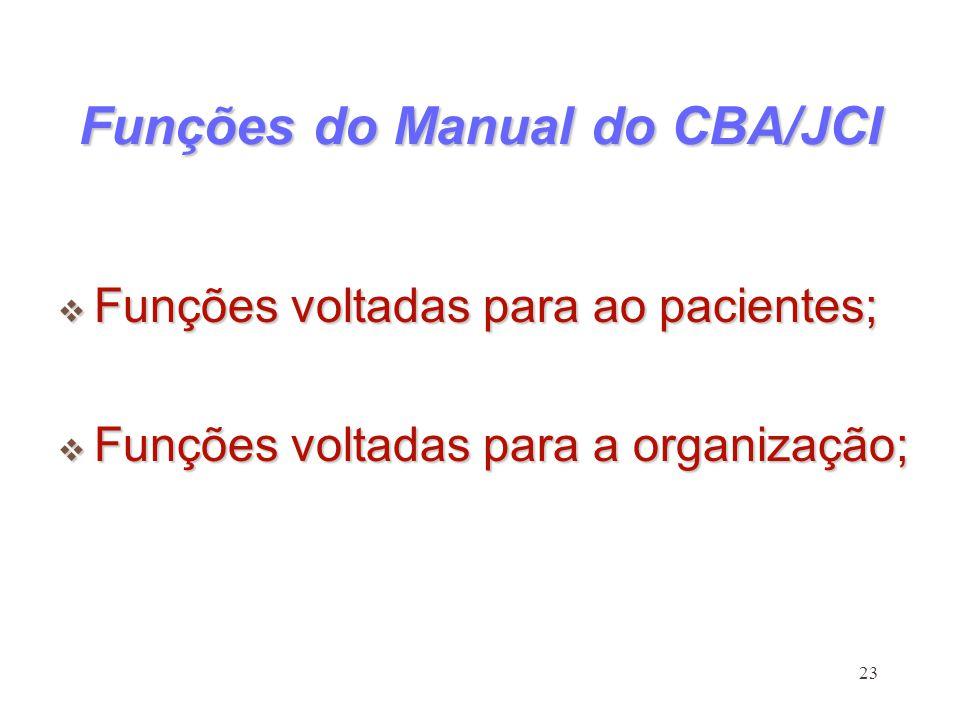 Funções do Manual do CBA/JCI